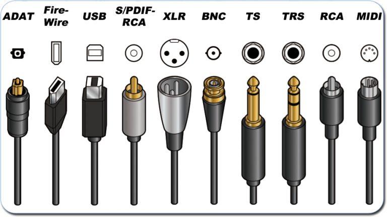 diagram-ports-etc